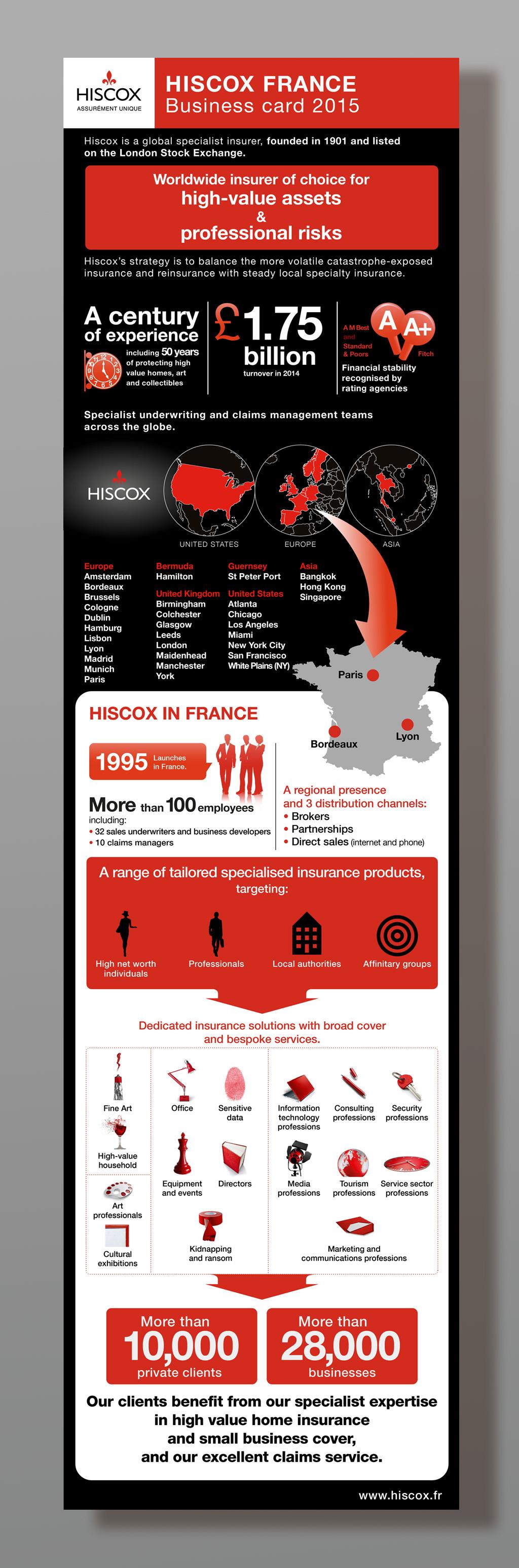 web-hiscox-infographie-carte-identite-2015